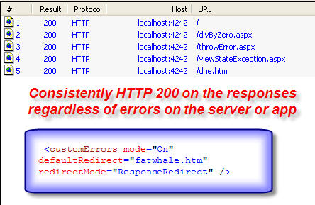 Fiddler Screenshot - All HTTP 200 Response
